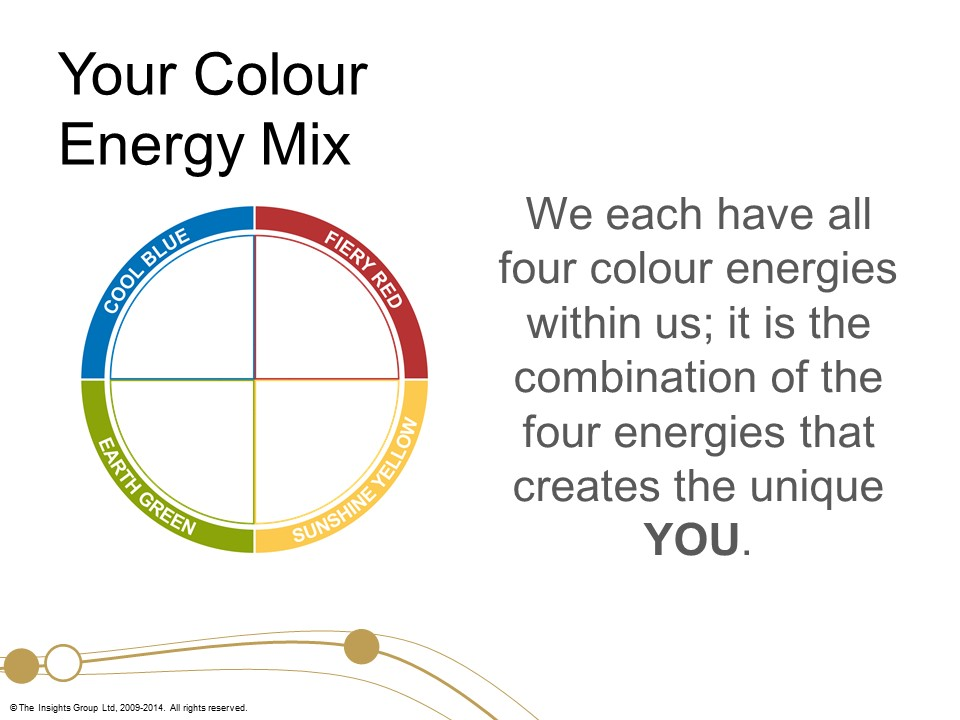Your Colour Energy Mix. We each have all four colour energies within us; it is the combination of the four energies that creates the unique YOU.